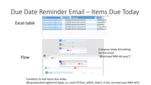 Use MS Flow to send out Email Reminders – Help the Users Blog